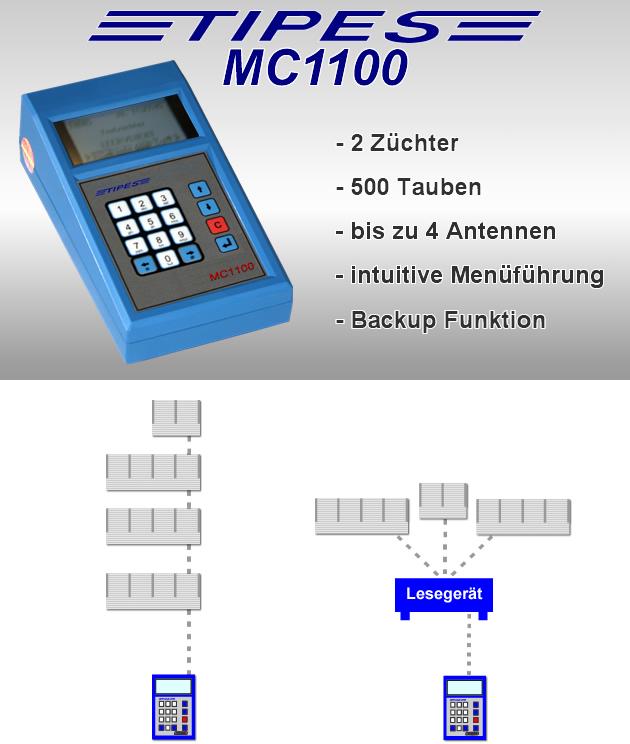 DAS NEUE TIPES MC1100