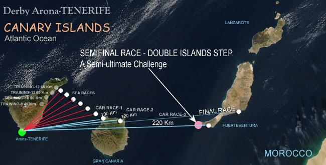 Derby ARONA Tenerife: 1. Übersee Flug mit Falken Attacke (Video)